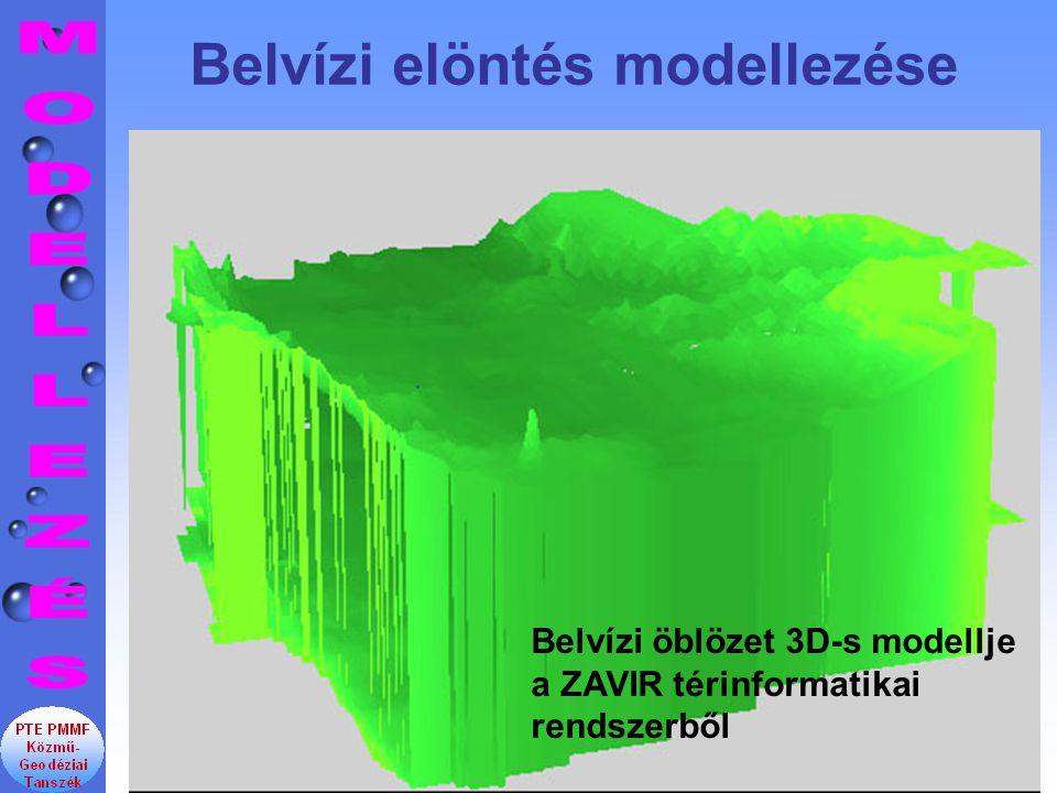 Belvízi elöntés modellezése