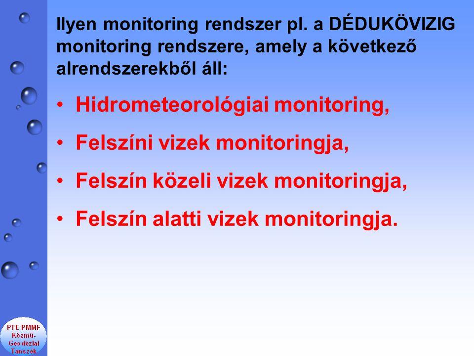 Hidrometeorológiai monitoring, Felszíni vizek monitoringja,