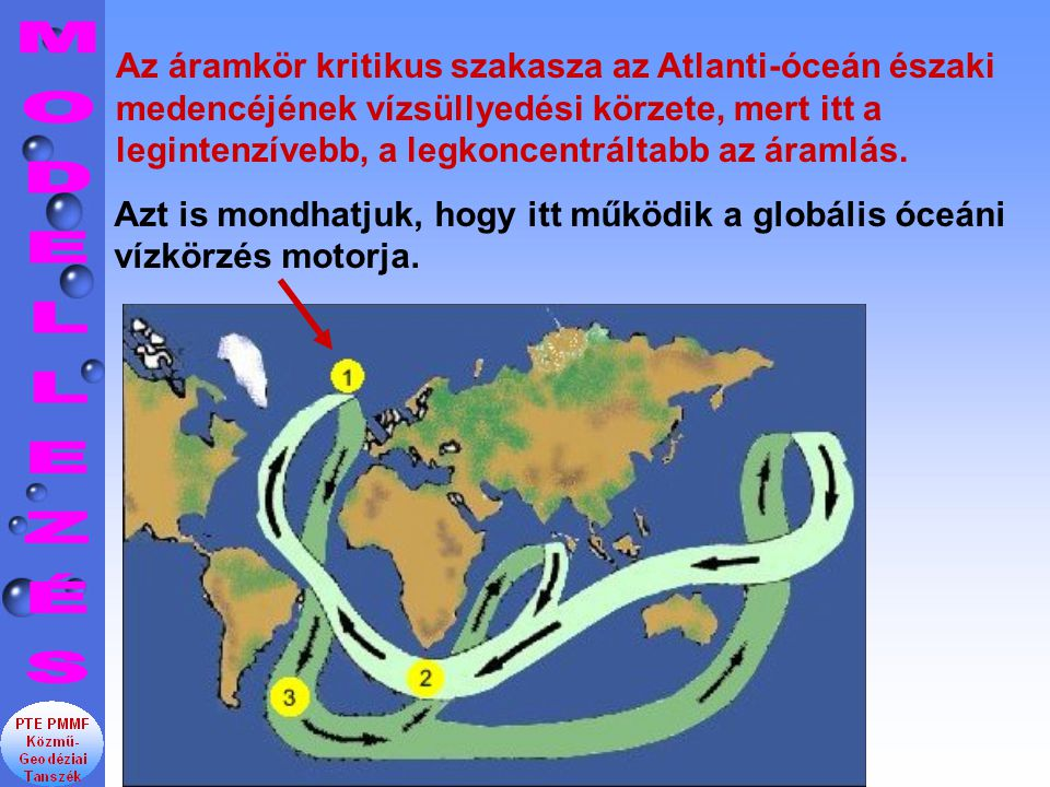Az áramkör kritikus szakasza az Atlanti-óceán északi medencéjének vízsüllyedési körzete, mert itt a legintenzívebb, a legkoncentráltabb az áramlás.