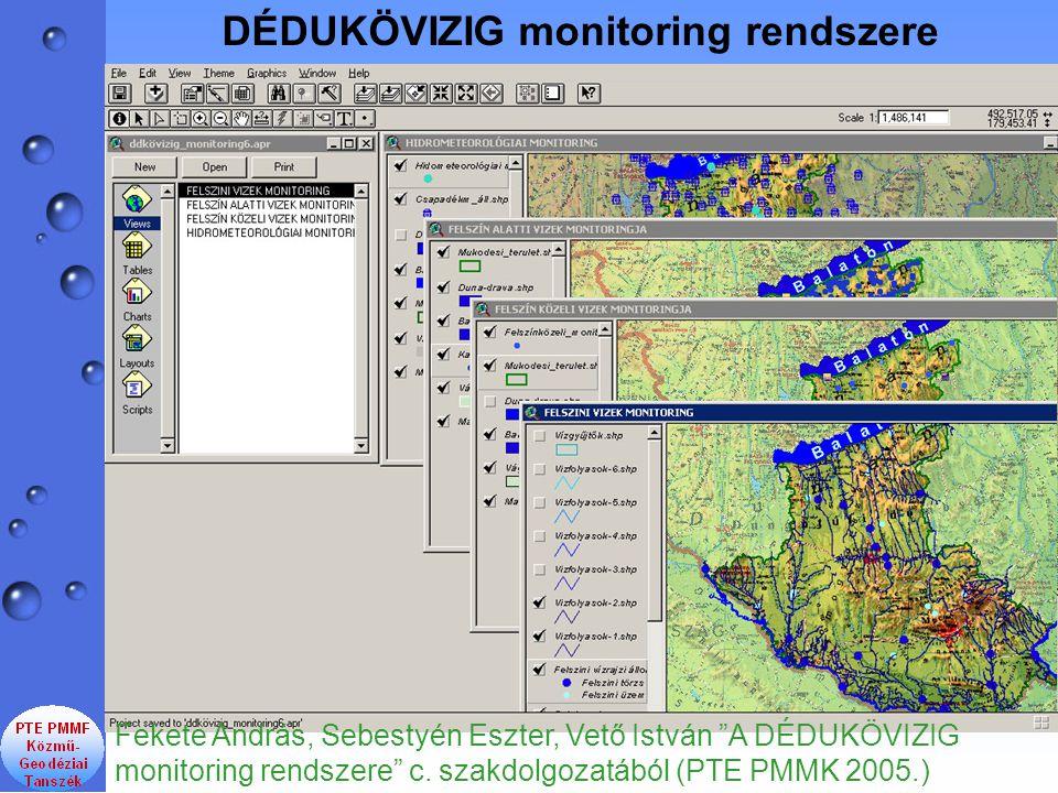 DÉDUKÖVIZIG monitoring rendszere