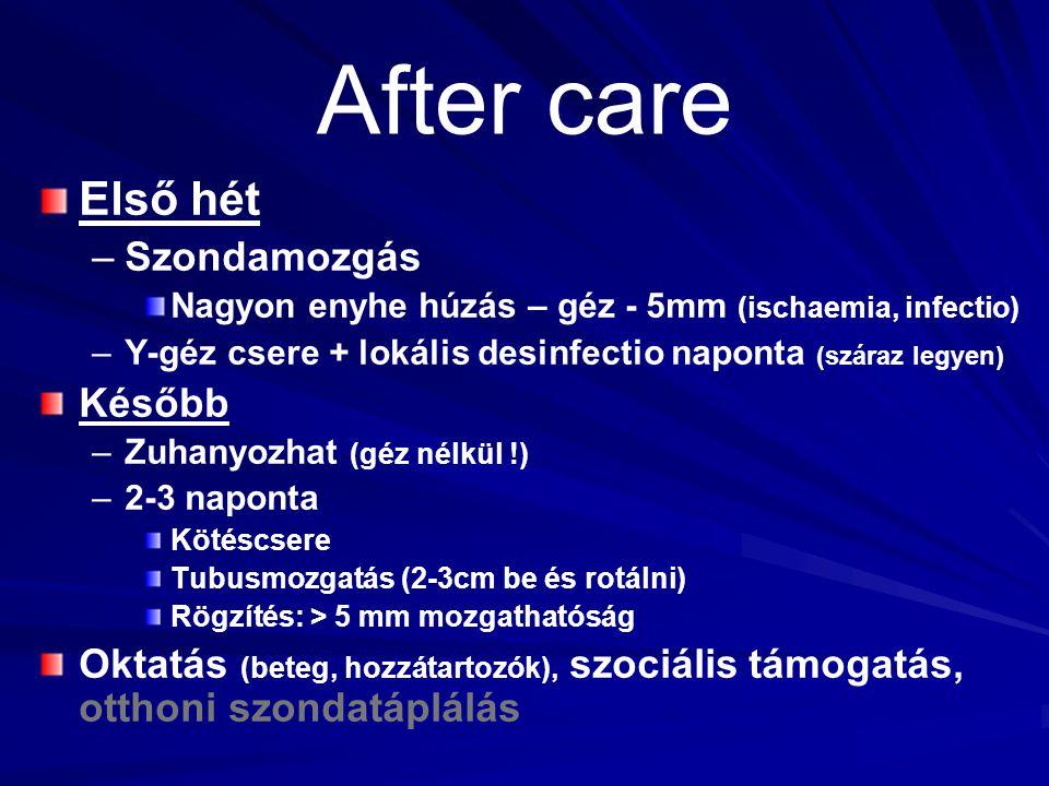 After care Első hét Szondamozgás Később