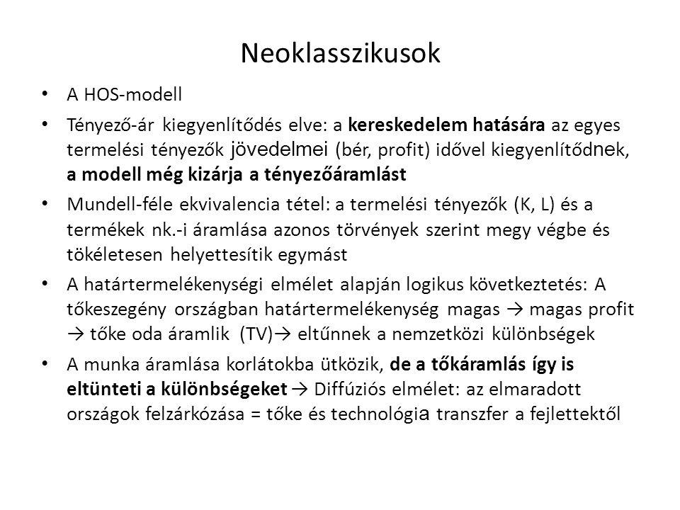 Neoklasszikusok A HOS-modell