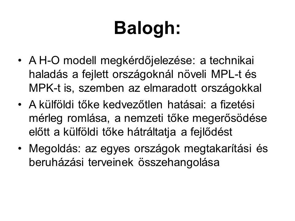 Balogh: A H-O modell megkérdőjelezése: a technikai haladás a fejlett országoknál növeli MPL-t és MPK-t is, szemben az elmaradott országokkal.