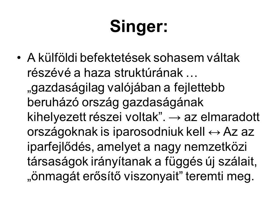 Singer: