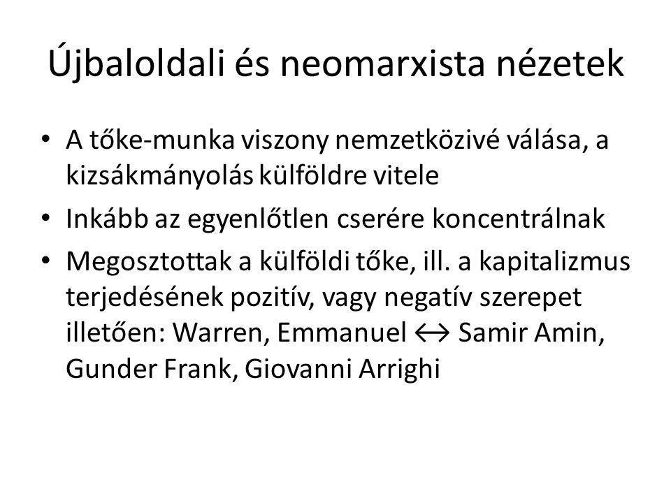 Újbaloldali és neomarxista nézetek