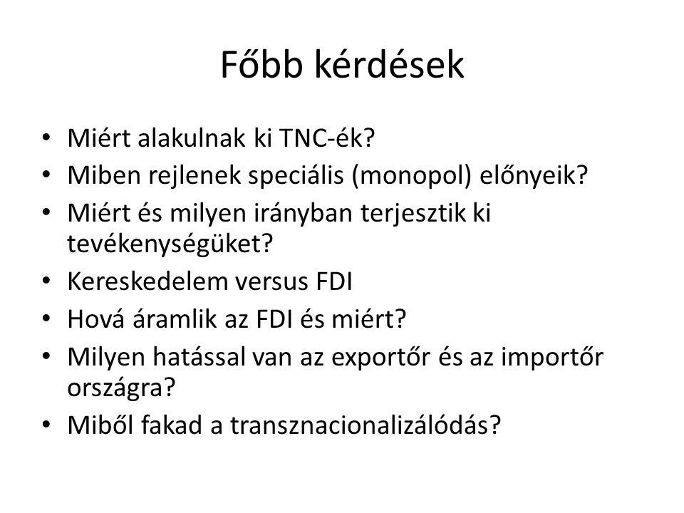 Főbb kérdések Miért alakulnak ki TNC-ék