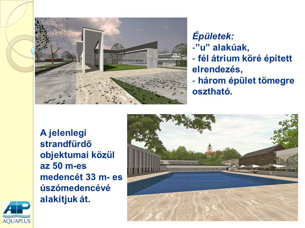 Épületek: u alakúak, fél átrium köré épített elrendezés, három épület tömegre osztható.