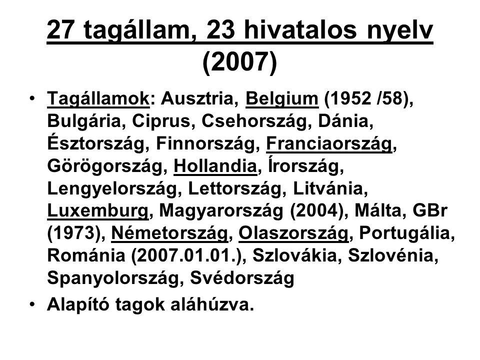 27 tagállam, 23 hivatalos nyelv (2007)