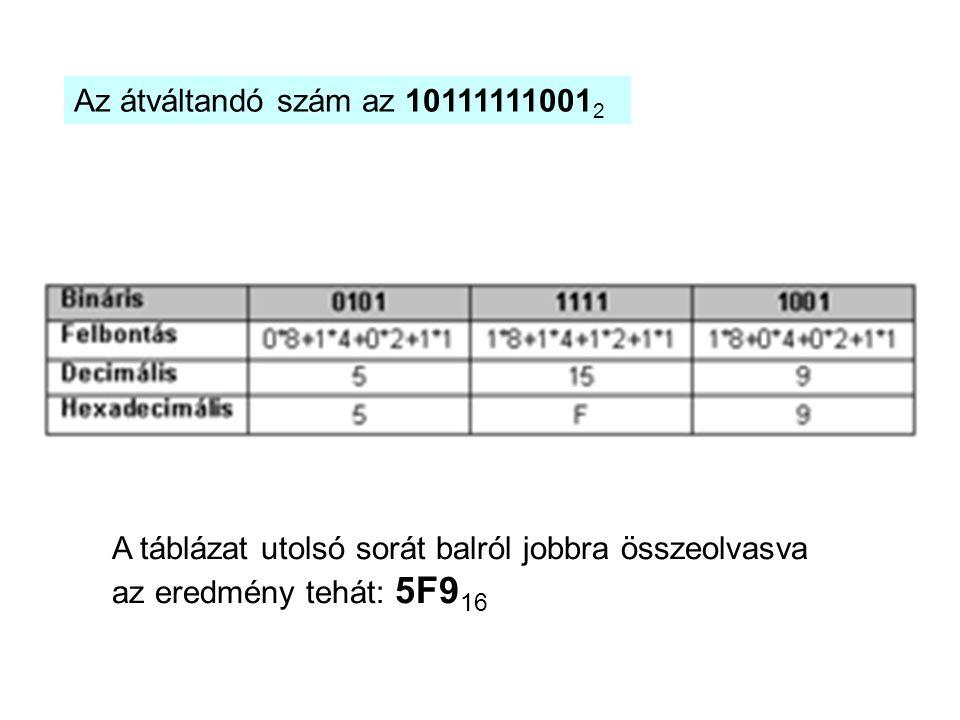 Az átváltandó szám az 101111110012 A táblázat utolsó sorát balról jobbra összeolvasva.