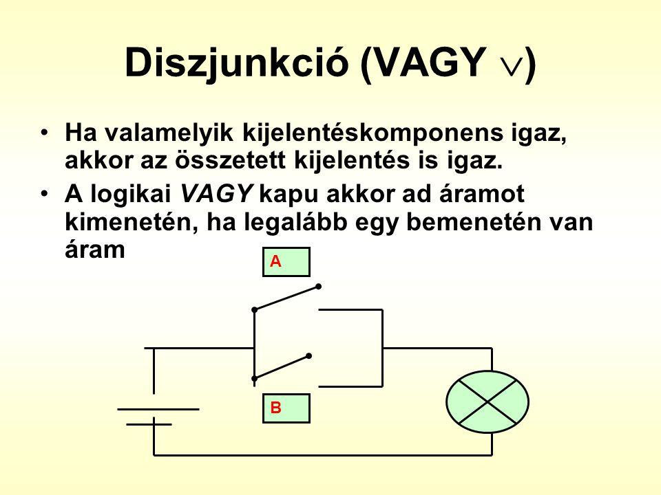Diszjunkció (VAGY ) Ha valamelyik kijelentéskomponens igaz, akkor az összetett kijelentés is igaz.