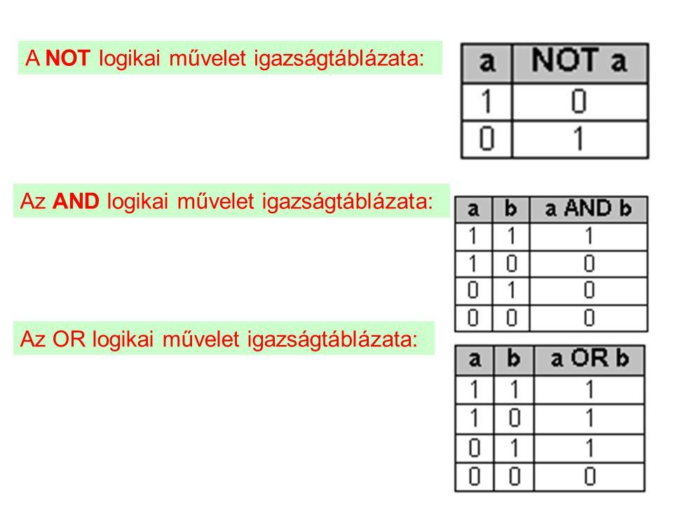 A NOT logikai művelet igazságtáblázata: