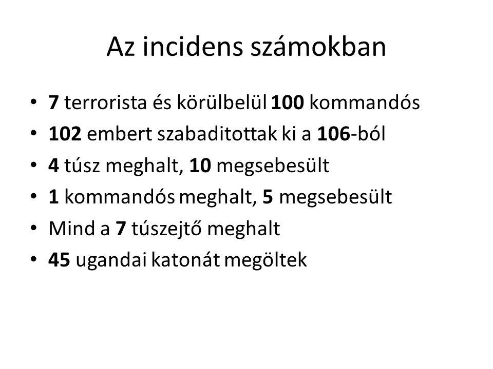 Az incidens számokban 7 terrorista és körülbelül 100 kommandós