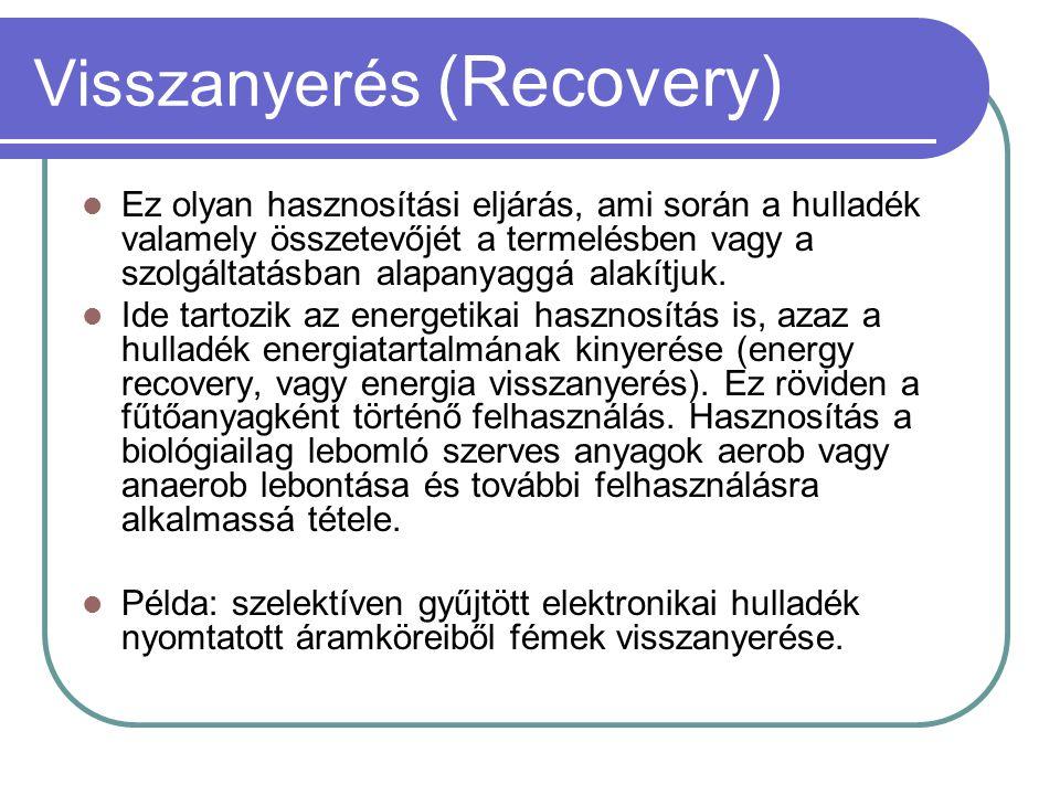 Visszanyerés (Recovery)