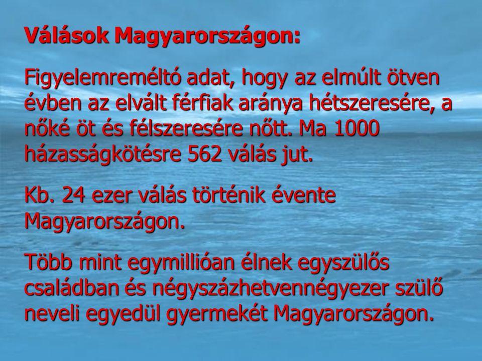 Válások Magyarországon: