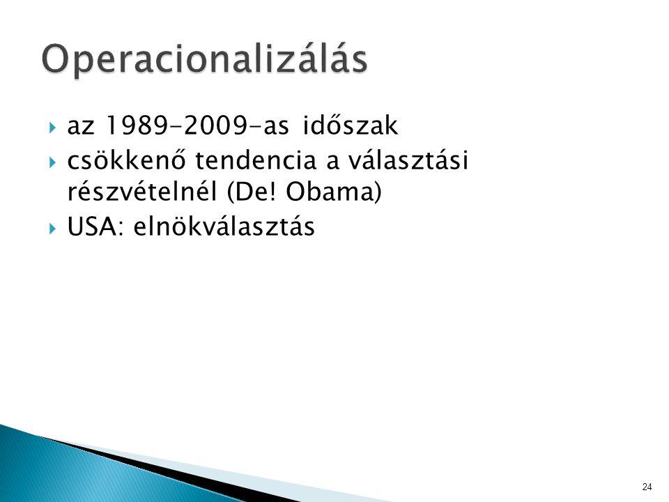 Operacionalizálás az 1989-2009-as időszak