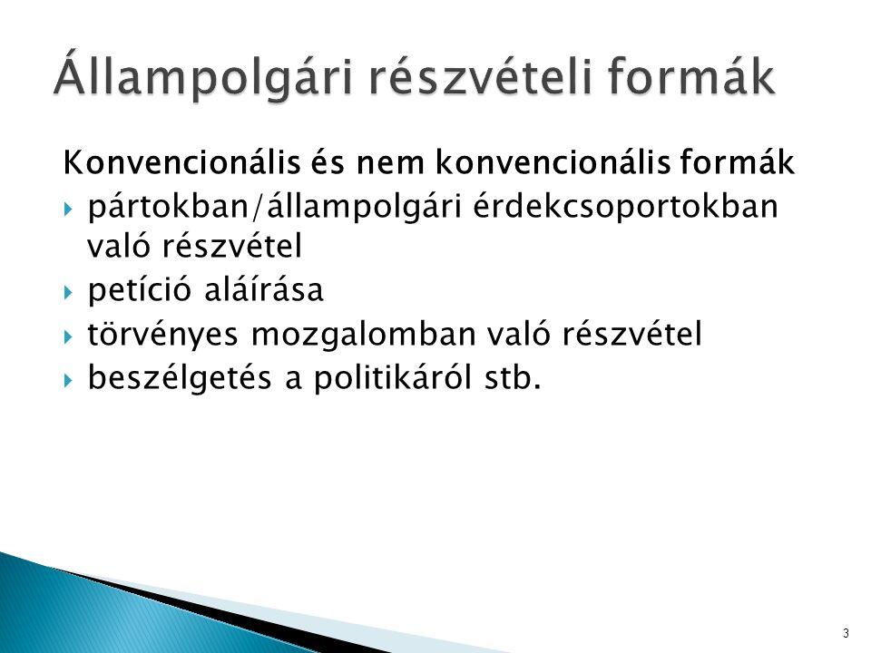 Állampolgári részvételi formák