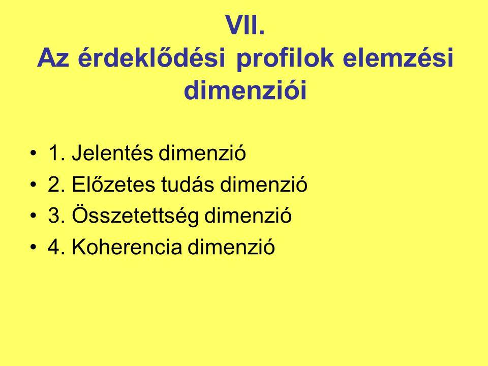 VII. Az érdeklődési profilok elemzési dimenziói