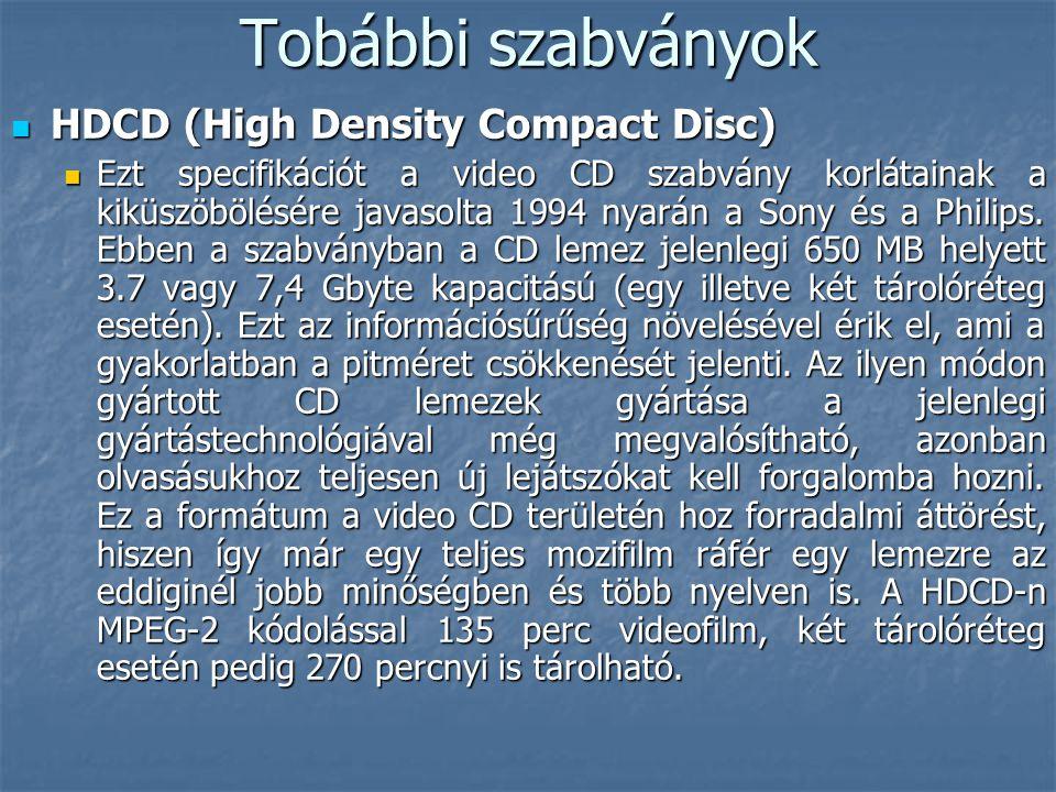 Tobábbi szabványok HDCD (High Density Compact Disc)