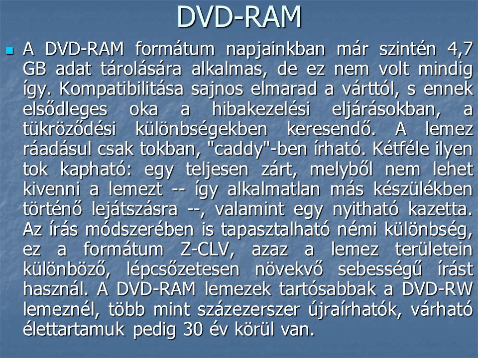 DVD-RAM