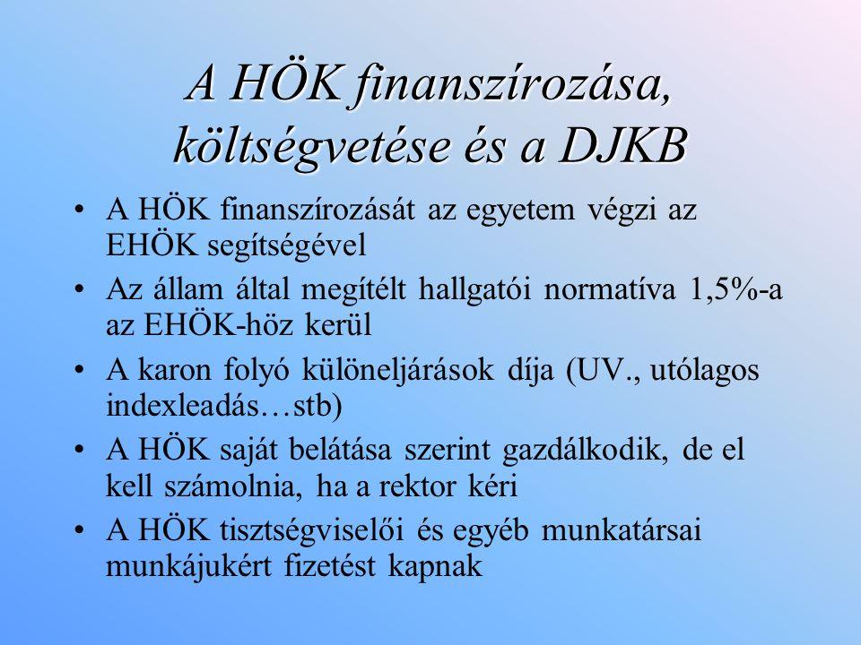 A HÖK finanszírozása, költségvetése és a DJKB