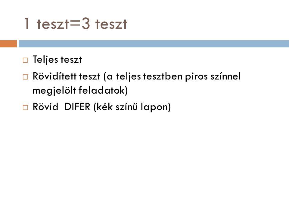 1 teszt=3 teszt Teljes teszt