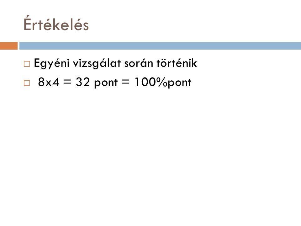 Értékelés Egyéni vizsgálat során történik 8x4 = 32 pont = 100%pont