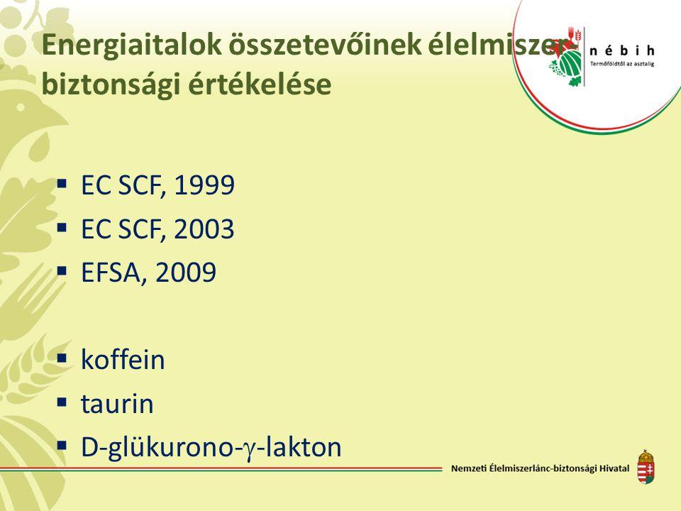Energiaitalok összetevőinek élelmiszer-biztonsági értékelése