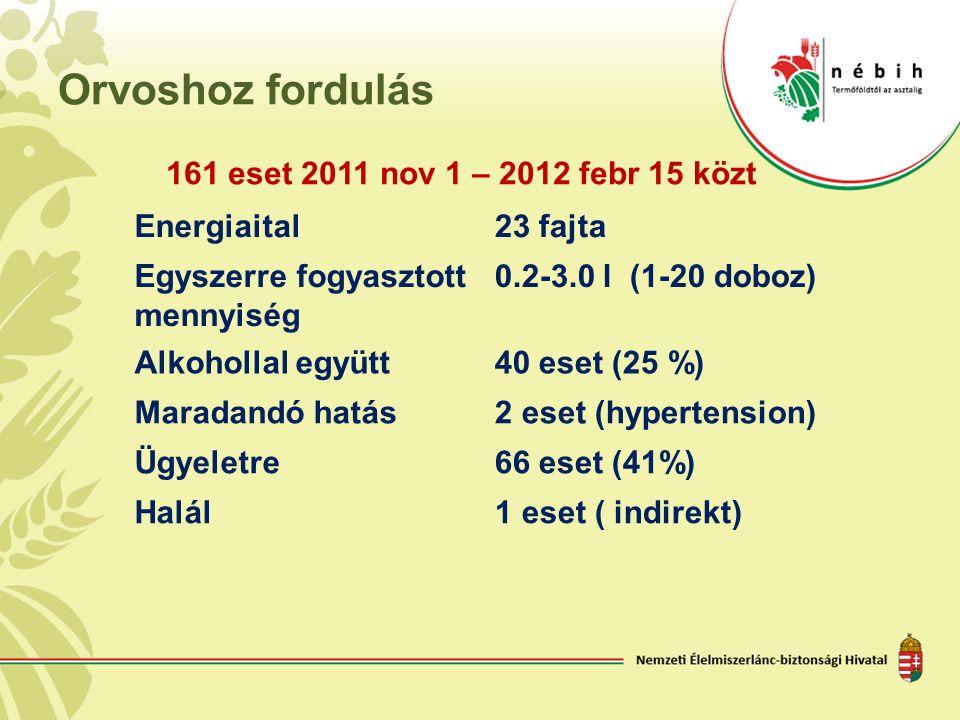 Orvoshoz fordulás 161 eset 2011 nov 1 – 2012 febr 15 közt Energiaital