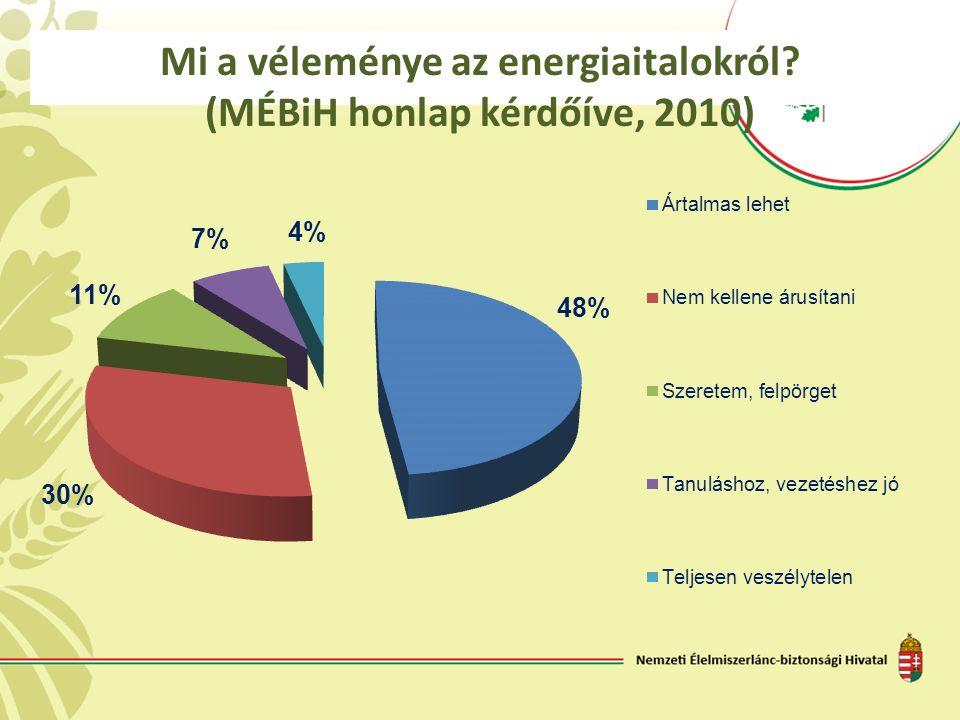 Mi a véleménye az energiaitalokról (MÉBiH honlap kérdőíve, 2010)