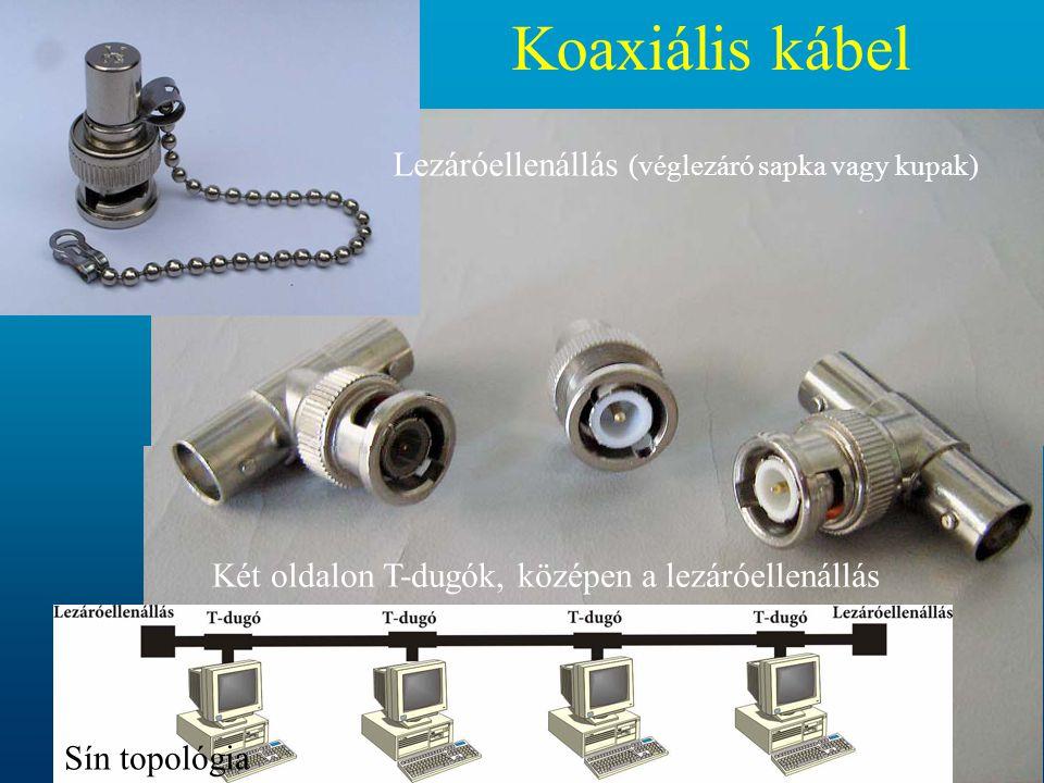 Koaxiális kábel Lezáróellenállás (véglezáró sapka vagy kupak)