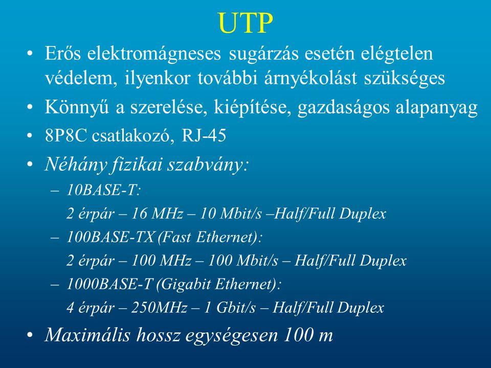 UTP Erős elektromágneses sugárzás esetén elégtelen védelem, ilyenkor további árnyékolást szükséges.