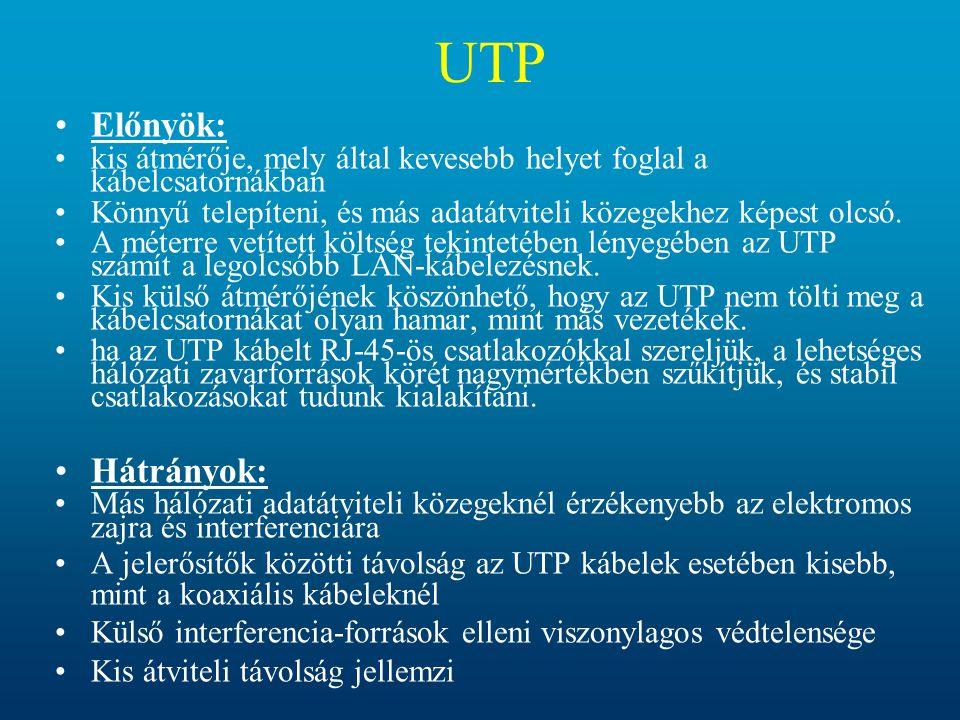UTP Előnyök: Hátrányok: