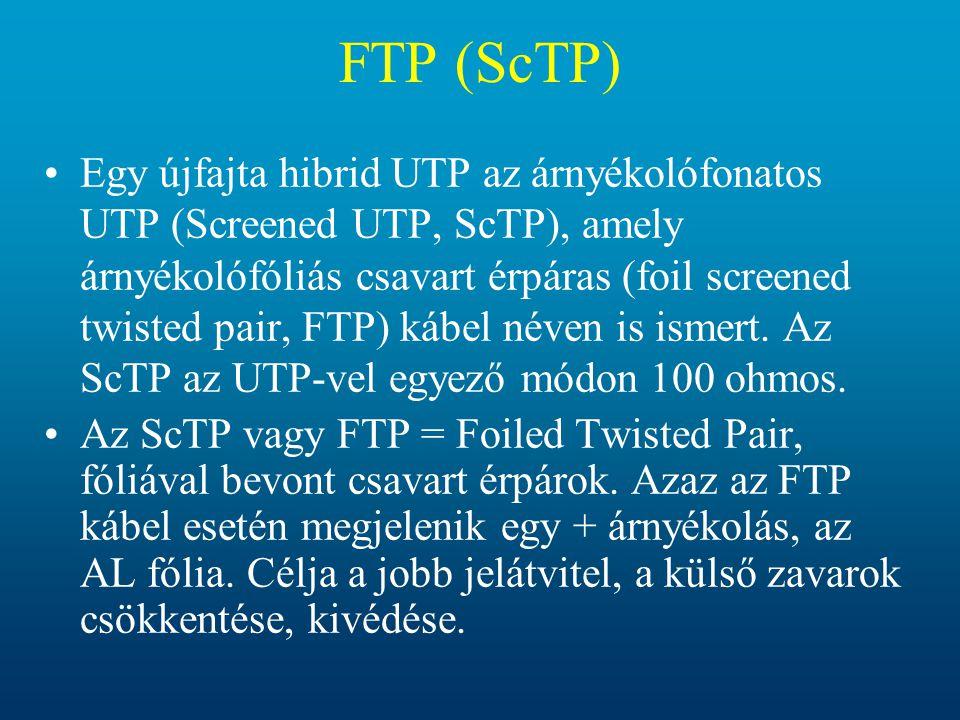 FTP (ScTP)
