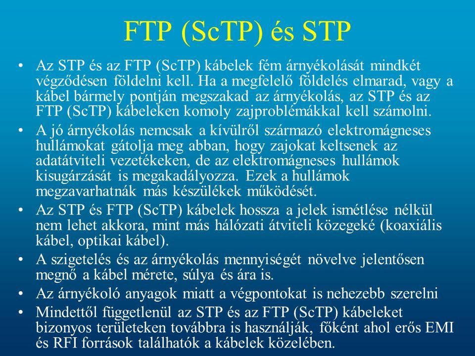 FTP (ScTP) és STP