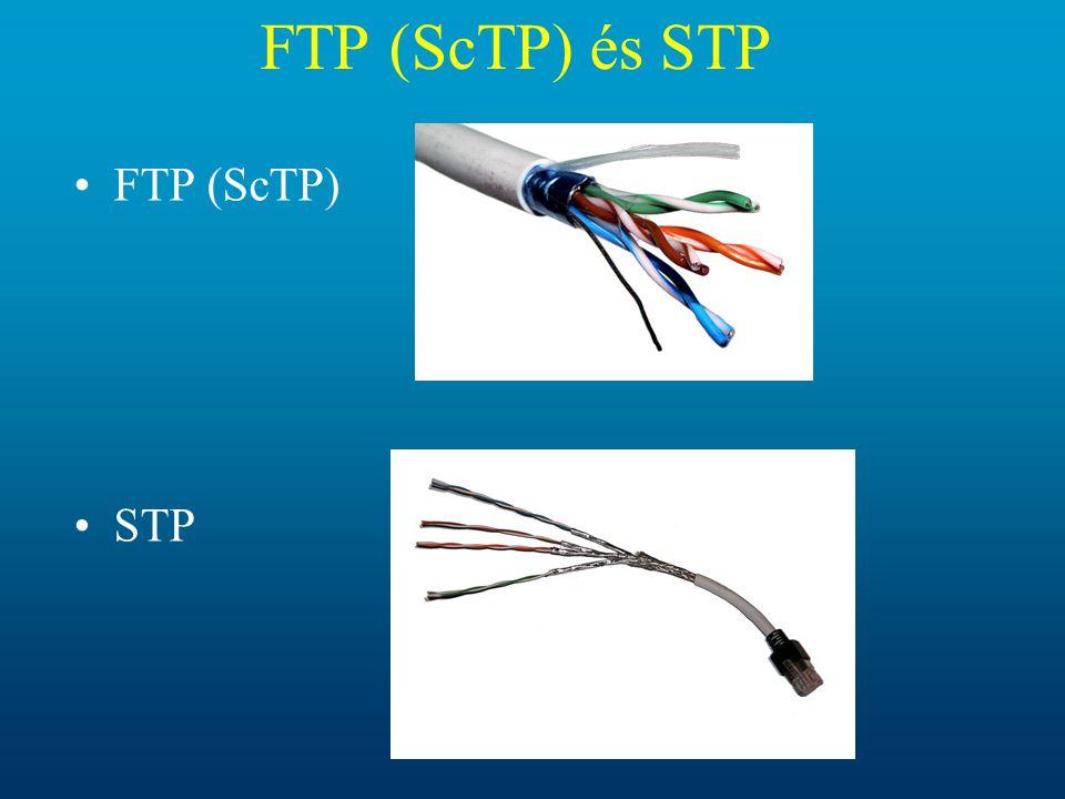 FTP (ScTP) és STP FTP (ScTP) STP
