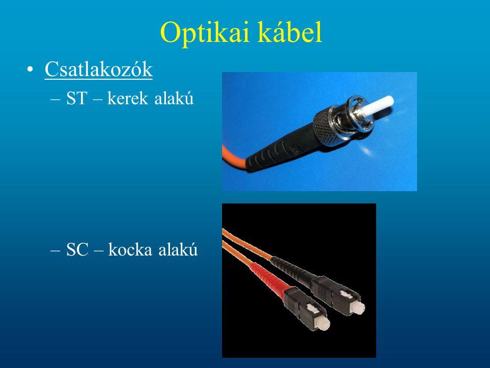 Optikai kábel Csatlakozók ST – kerek alakú SC – kocka alakú