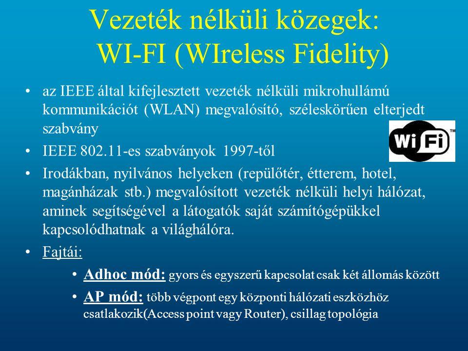 Vezeték nélküli közegek: WI-FI (WIreless Fidelity)