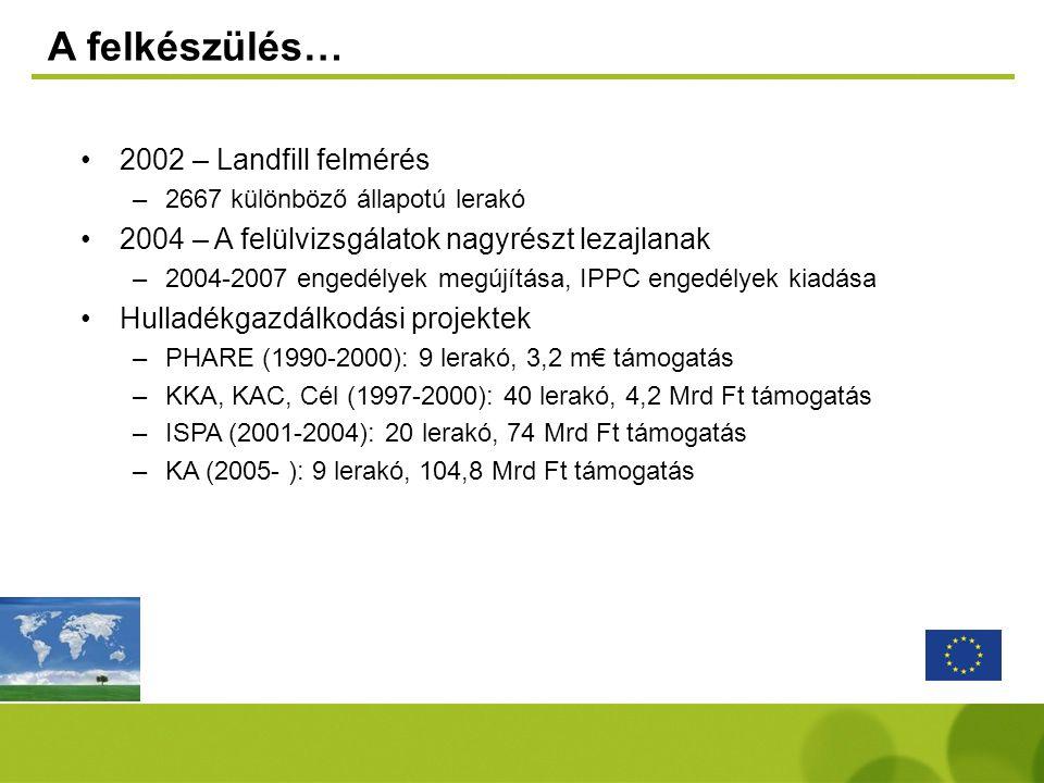 A felkészülés… 2002 – Landfill felmérés