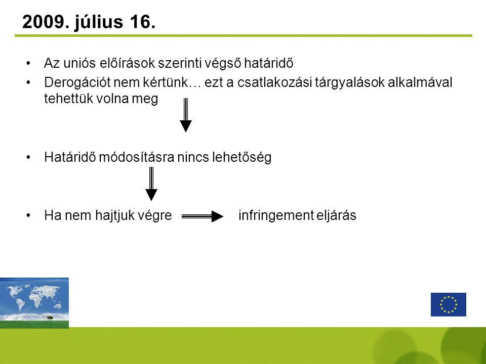 2009. július 16. Az uniós előírások szerinti végső határidő