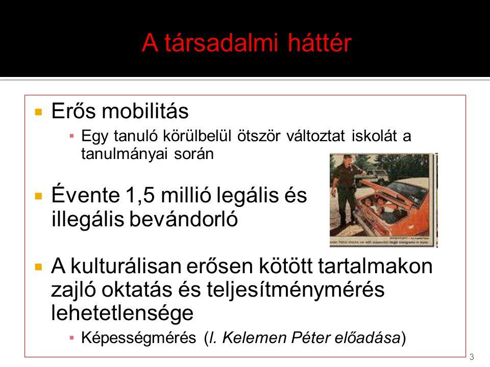A társadalmi háttér Erős mobilitás Évente 1,5 millió legális és