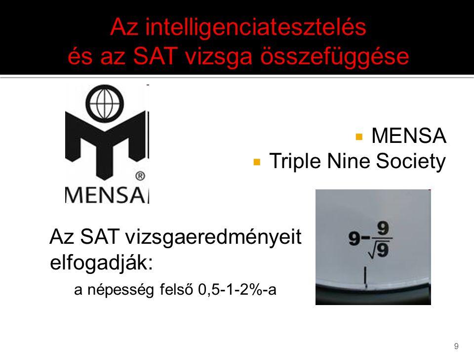 Az intelligenciatesztelés és az SAT vizsga összefüggése