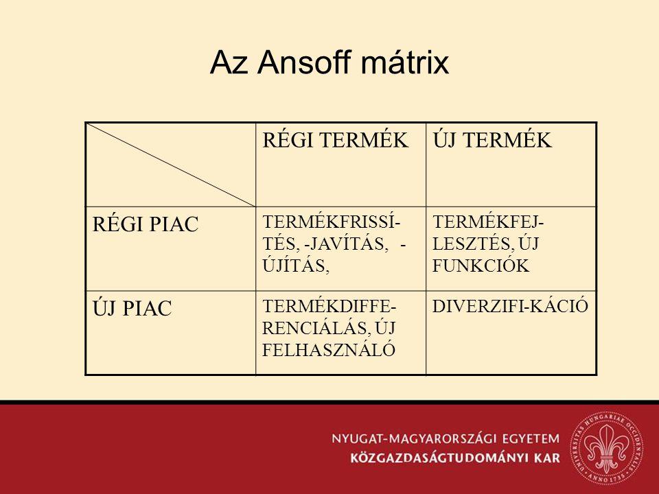 Az Ansoff mátrix RÉGI TERMÉK ÚJ TERMÉK RÉGI PIAC ÚJ PIAC