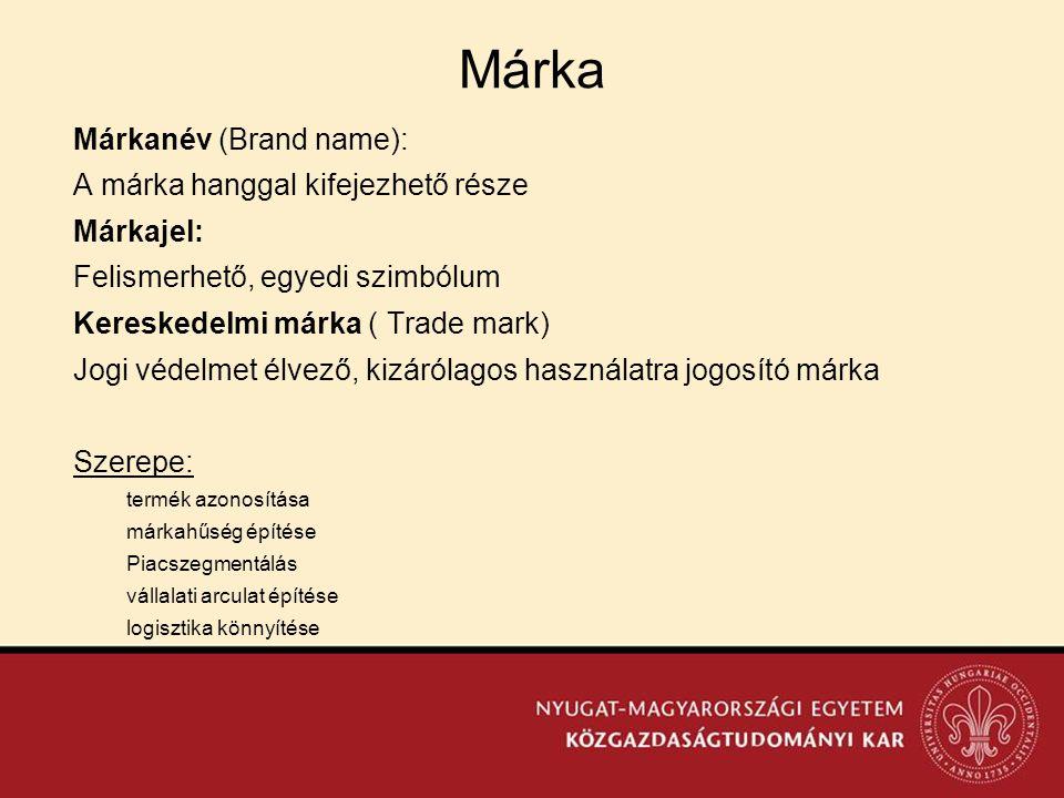 Márka Márkanév (Brand name): A márka hanggal kifejezhető része