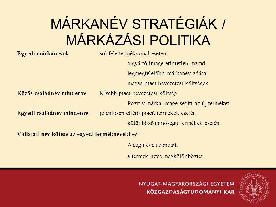 MÁRKANÉV STRATÉGIÁK / MÁRKÁZÁSI POLITIKA