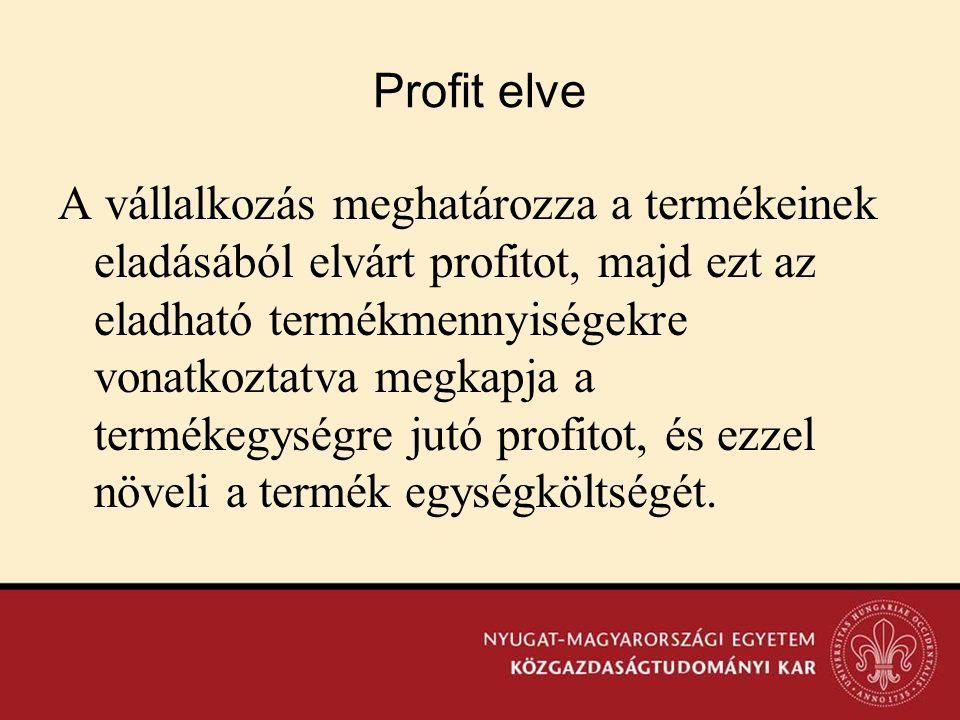 Profit elve