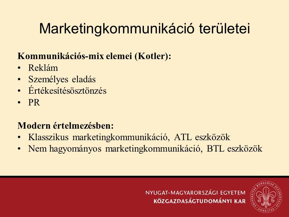 Marketingkommunikáció területei