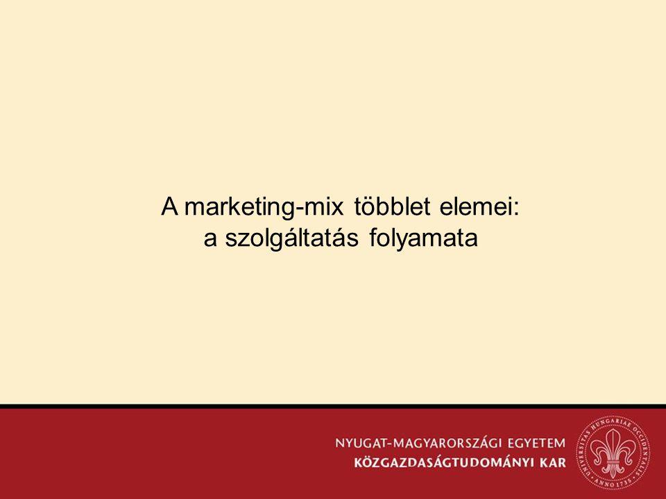 A marketing-mix többlet elemei: a szolgáltatás folyamata