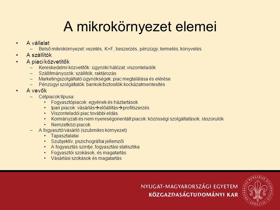 A mikrokörnyezet elemei