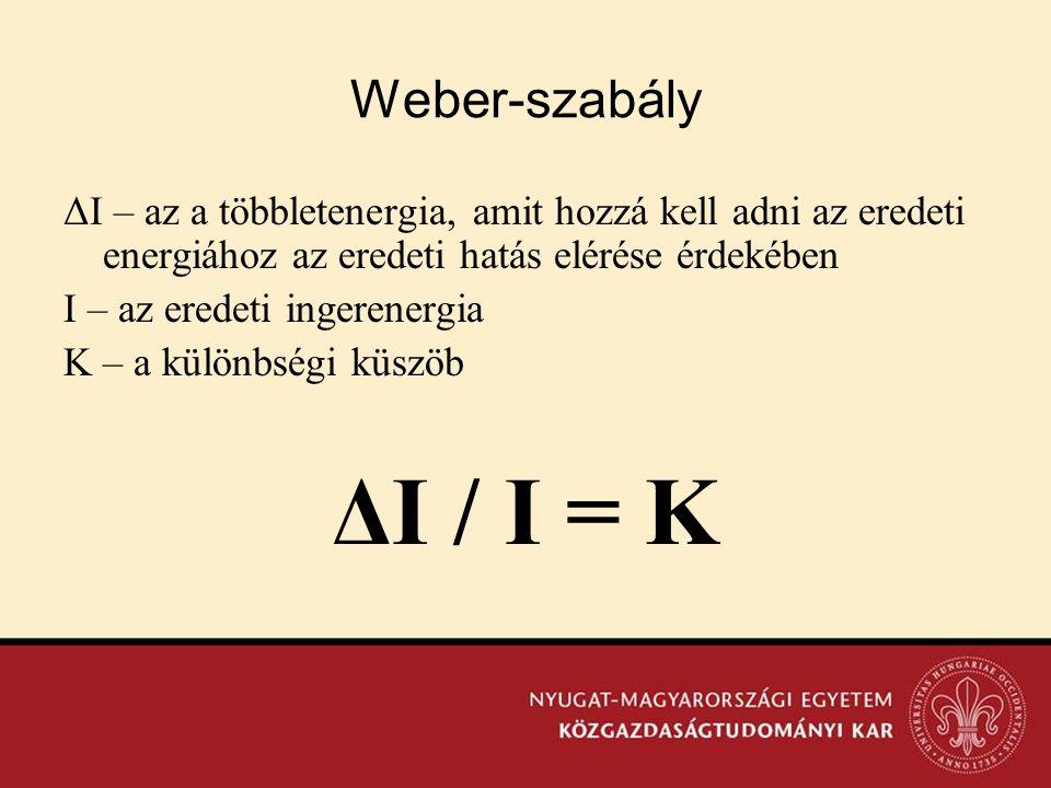 Weber-szabály ΔI – az a többletenergia, amit hozzá kell adni az eredeti energiához az eredeti hatás elérése érdekében.