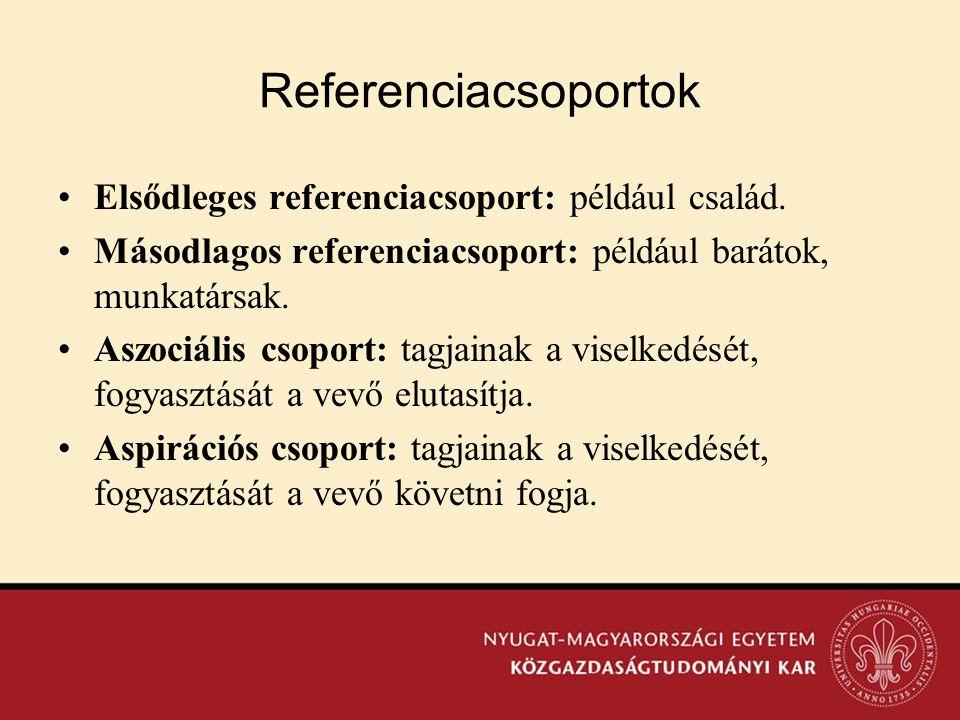 Referenciacsoportok Elsődleges referenciacsoport: például család.